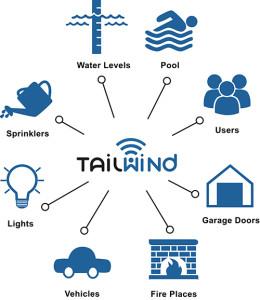Tailwind multi-use module
