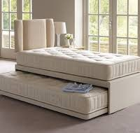 4 Factors to Consider while Buying a Perfect Mattress